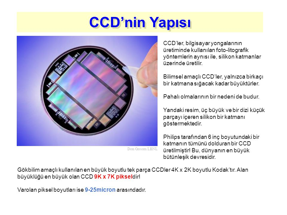 CCD'nin Yapısı CCD'nin Yapısı