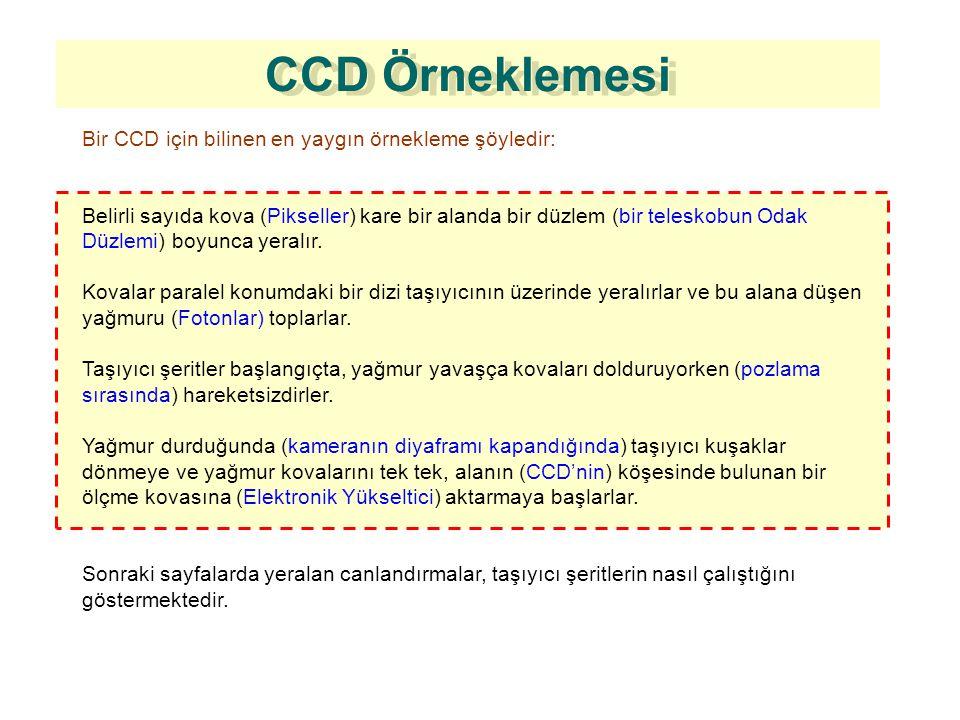 CCD Örneklemesi CCD Örneklemesi