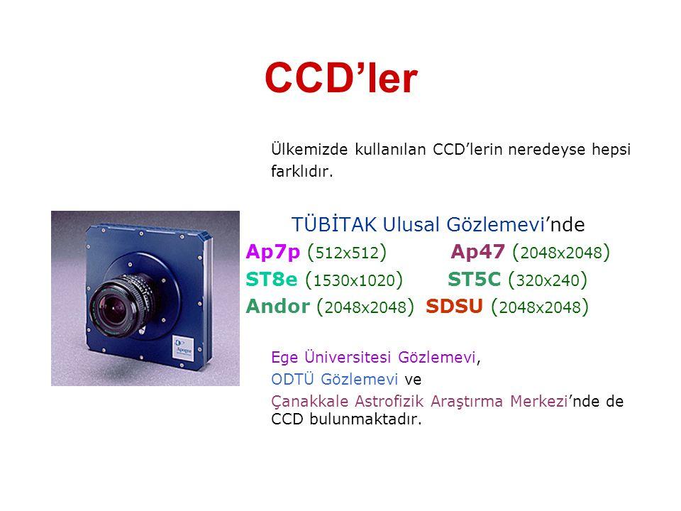 CCD'ler TÜBİTAK Ulusal Gözlemevi'nde Ap7p (512x512) Ap47 (2048x2048)