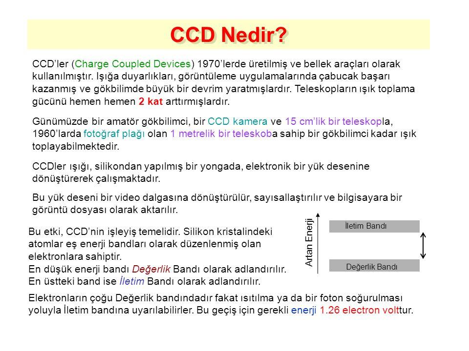 CCD Nedir CCD Nedir
