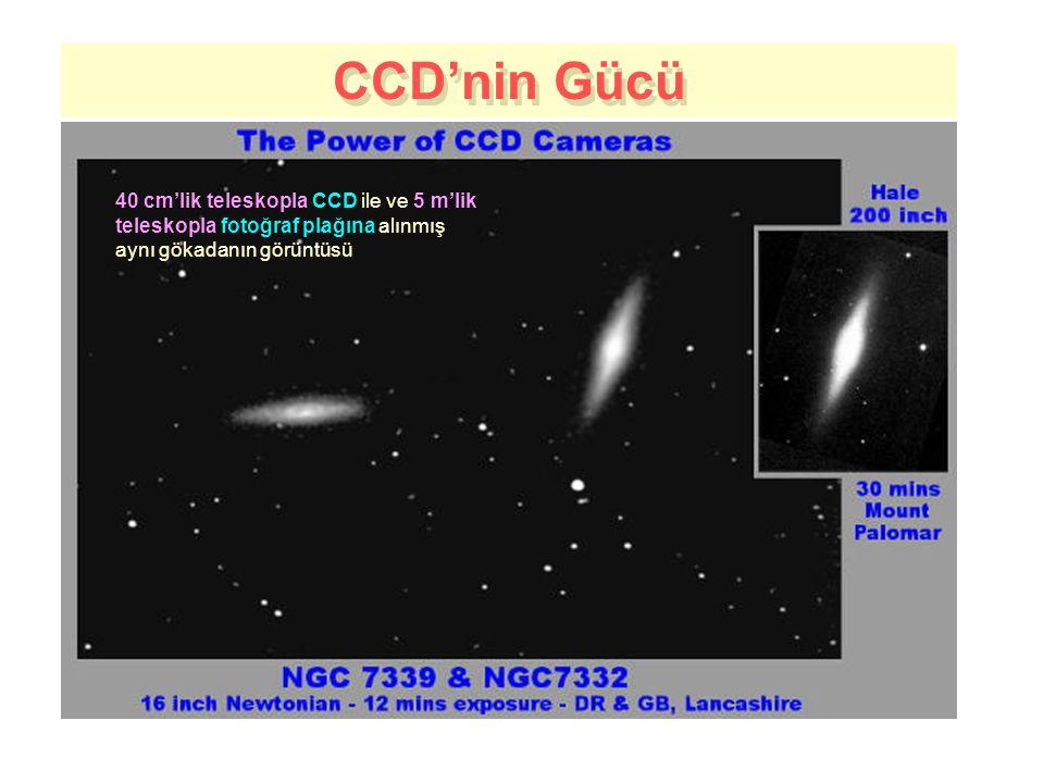 CCD'nin Gücü CCD'nin Gücü