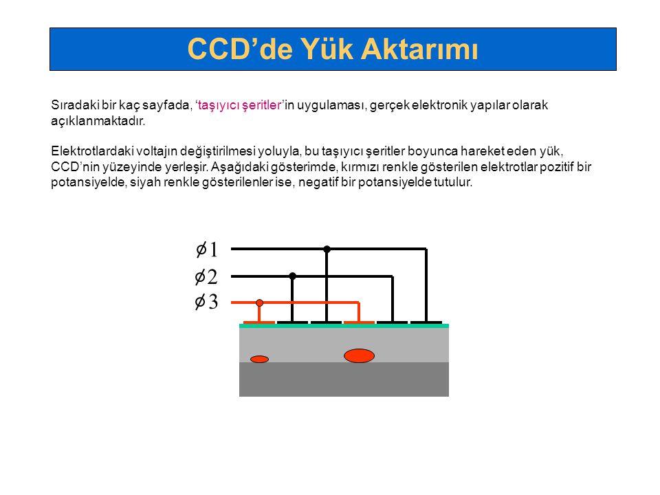 CCD'de Yük Aktarımı Sıradaki bir kaç sayfada, 'taşıyıcı şeritler'in uygulaması, gerçek elektronik yapılar olarak açıklanmaktadır.