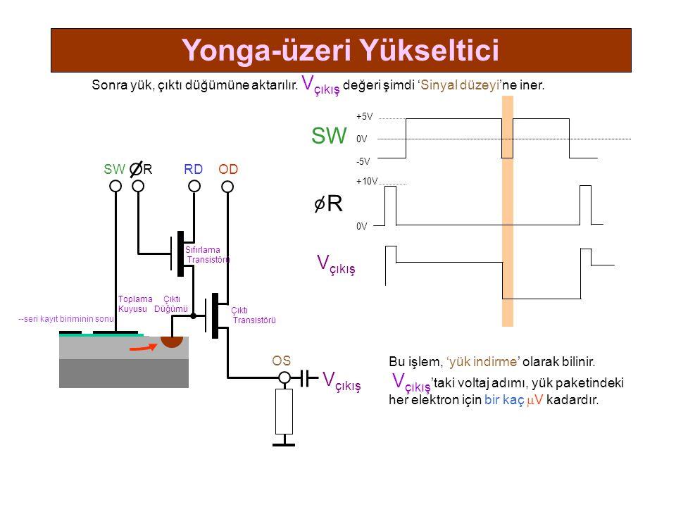Yonga-üzeri Yükseltici