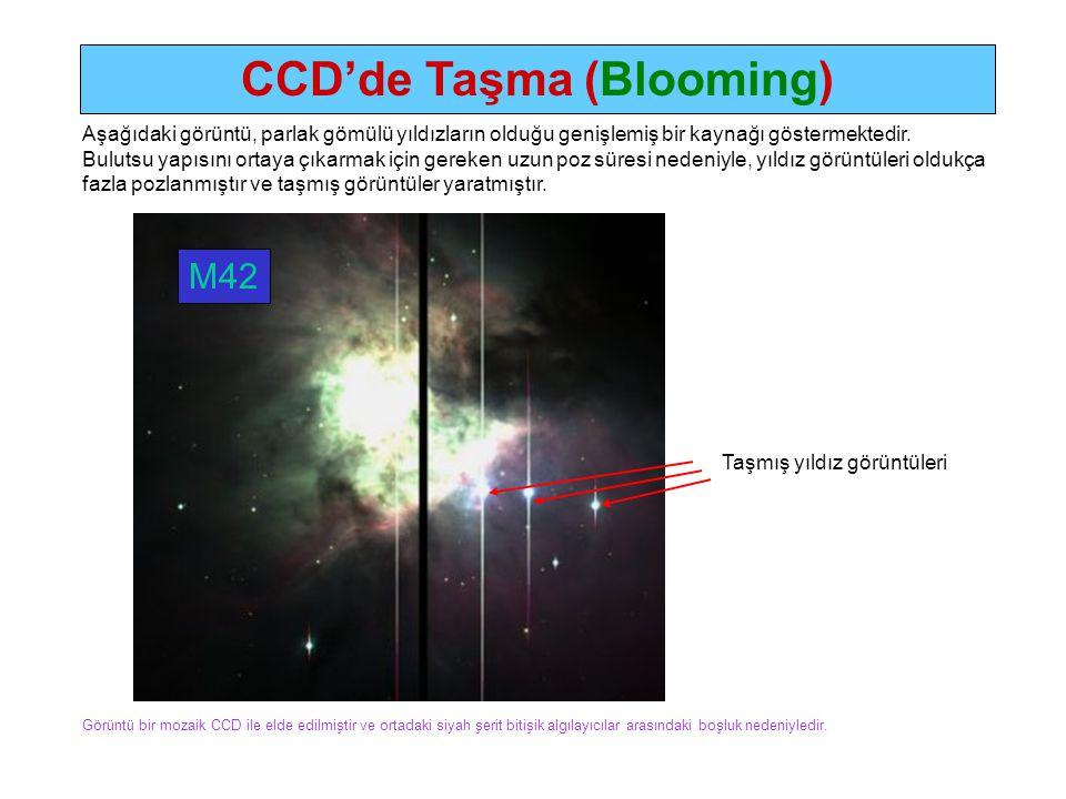CCD'de Taşma (Blooming)