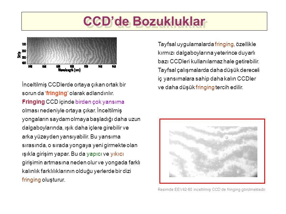CCD'de Bozukluklar CCD'de Bozukluklar