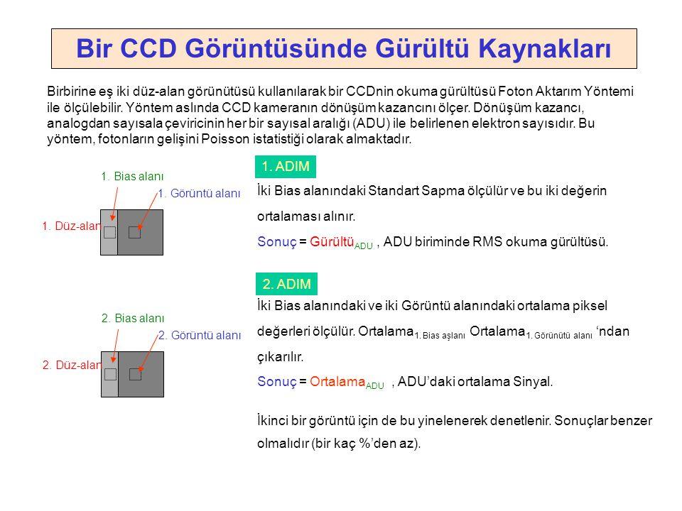 Bir CCD Görüntüsünde Gürültü Kaynakları