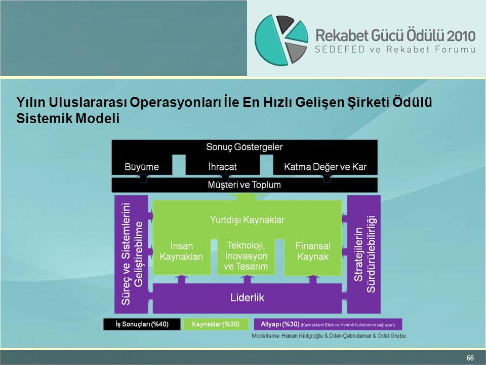Yılın Uluslararası Operasyonları İle En Hızlı Gelişen Şirketi Ödülü Sistemik Modeli