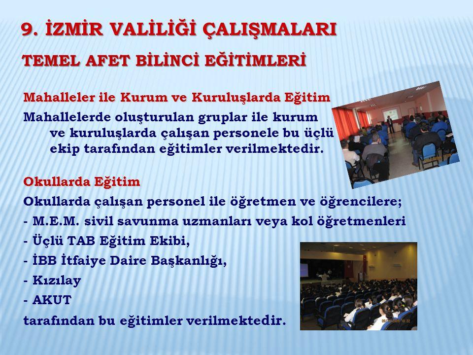 TEMEL AFET BİLİNCİ EĞİTİMLERİ