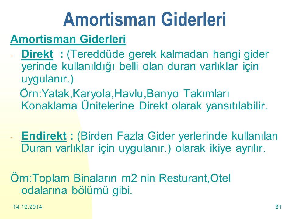 Amortisman Giderleri Amortisman Giderleri