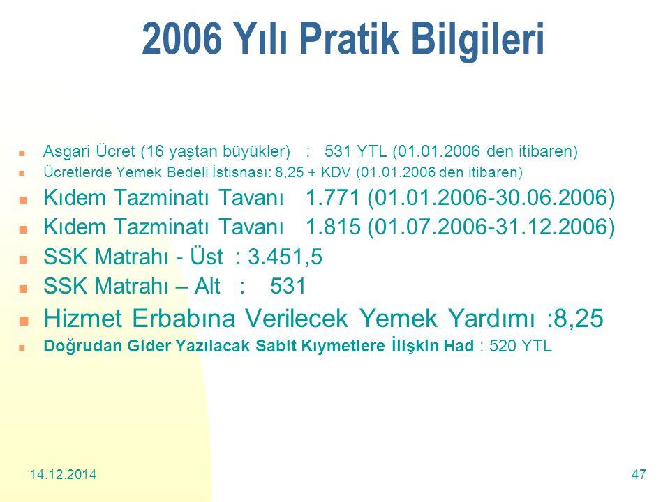 2006 Yılı Pratik Bilgileri Asgari Ücret (16 yaştan büyükler) : 531 YTL (01.01.2006 den itibaren)