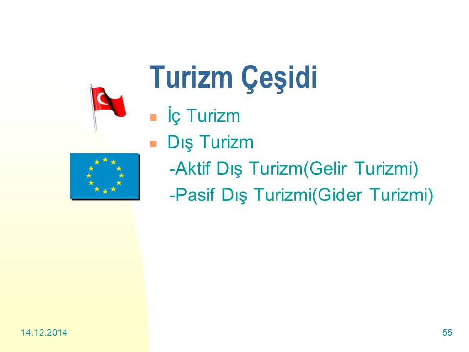 Turizm Çeşidi İç Turizm Dış Turizm -Aktif Dış Turizm(Gelir Turizmi)