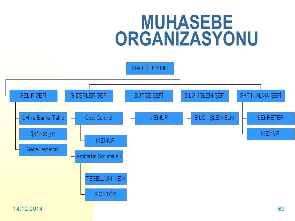 MUHASEBE ORGANİZASYONU