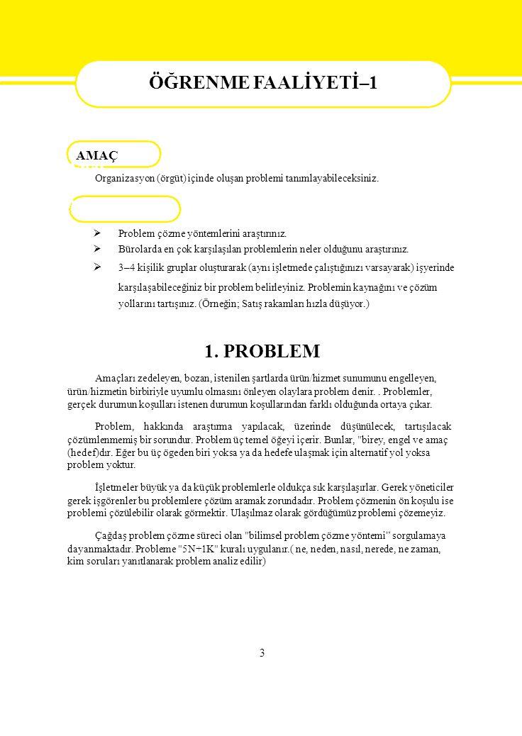 ÖĞRENME FAALİYETİ–1 AMAÇ. Organizasyon (örgüt) içinde oluşan problemi tanımlayabileceksiniz. ARAŞTIRMA.