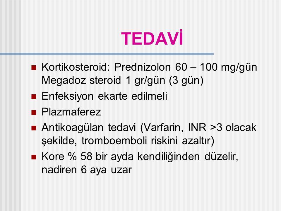 TEDAVİ Kortikosteroid: Prednizolon 60 – 100 mg/gün Megadoz steroid 1 gr/gün (3 gün) Enfeksiyon ekarte edilmeli.