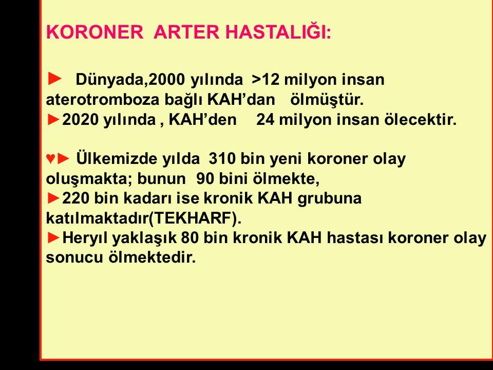 KORONER ARTER HASTALIĞI: