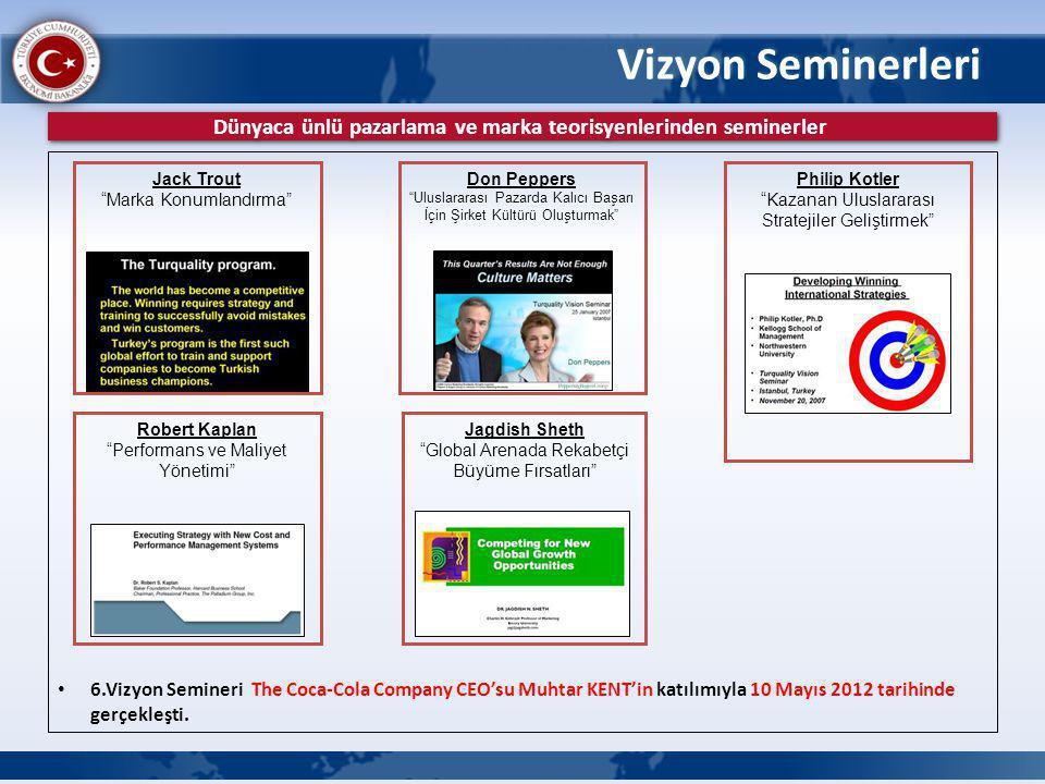 Dünyaca ünlü pazarlama ve marka teorisyenlerinden seminerler