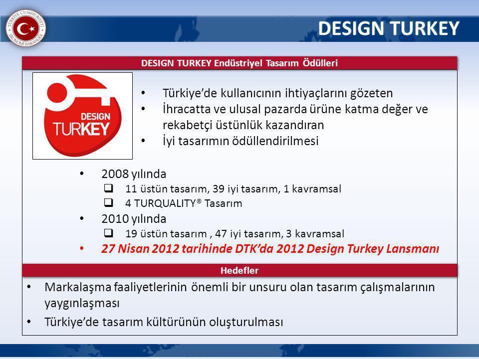 DESIGN TURKEY Endüstriyel Tasarım Ödülleri