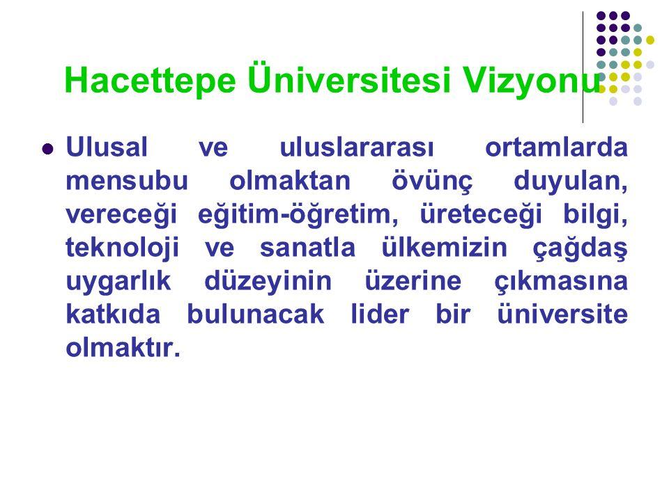 Hacettepe Üniversitesi Vizyonu