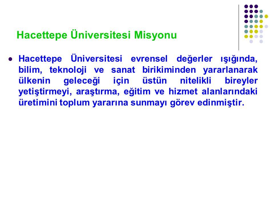 Hacettepe Üniversitesi Misyonu