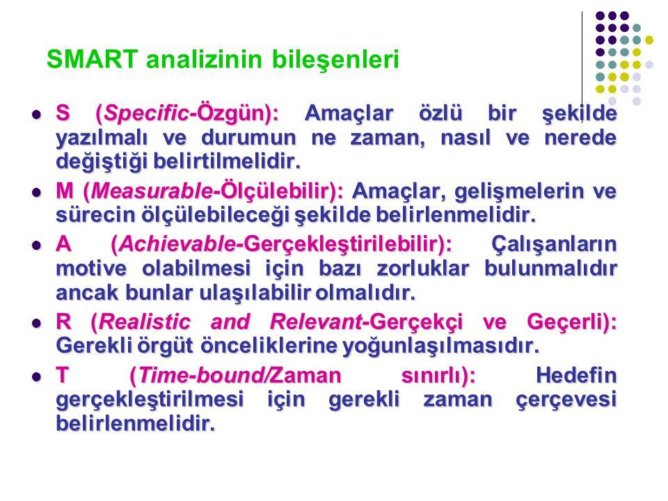 SMART analizinin bileşenleri
