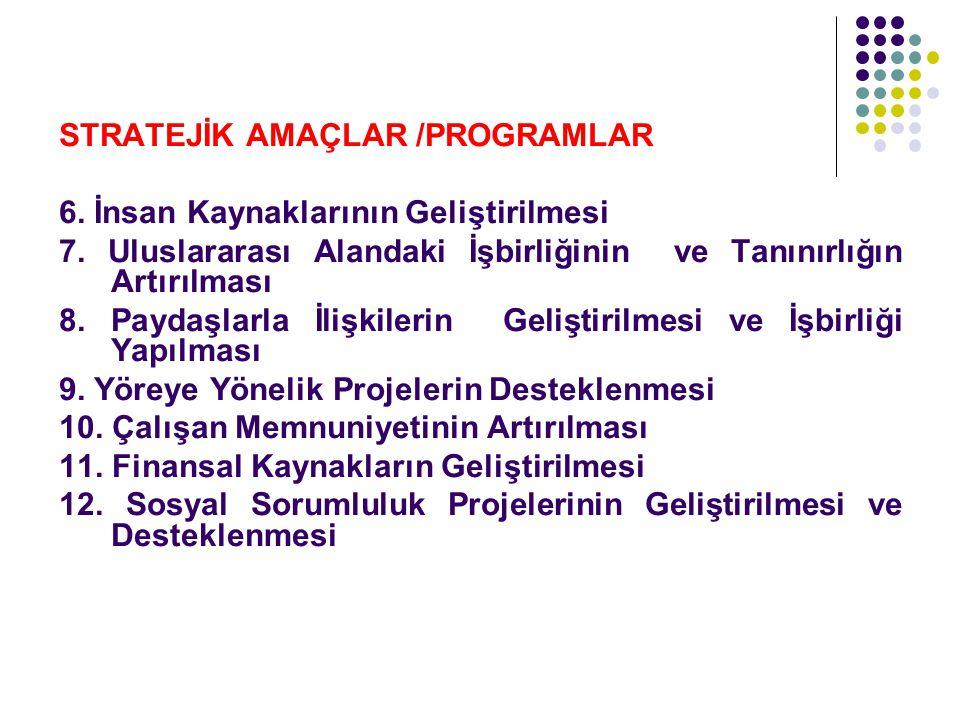 STRATEJİK AMAÇLAR /PROGRAMLAR