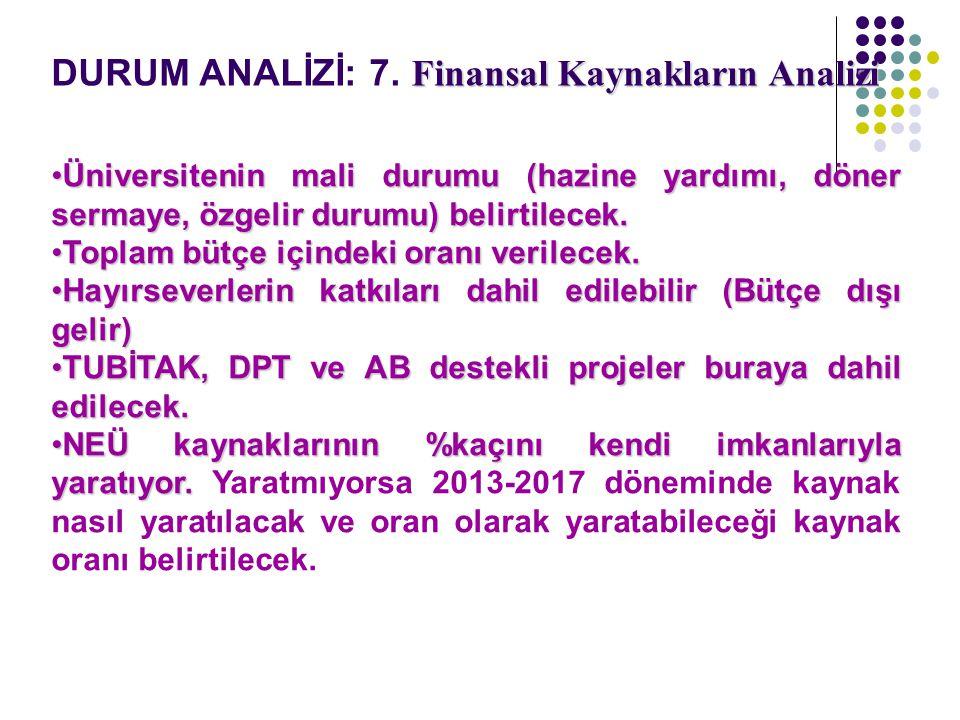 DURUM ANALİZİ: 7. Finansal Kaynakların Analizi