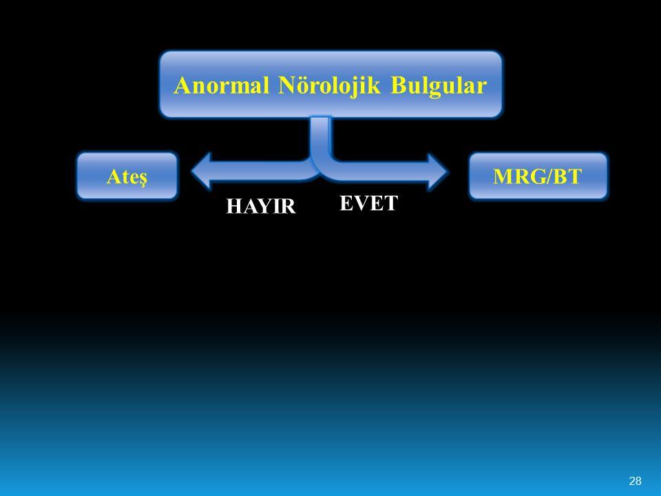 Anormal Nörolojik Bulgular