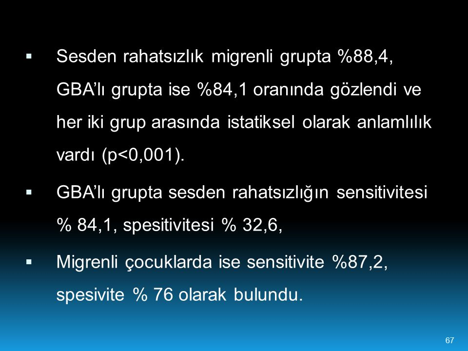 Sesden rahatsızlık migrenli grupta %88,4, GBA'lı grupta ise %84,1 oranında gözlendi ve her iki grup arasında istatiksel olarak anlamlılık vardı (p<0,001).