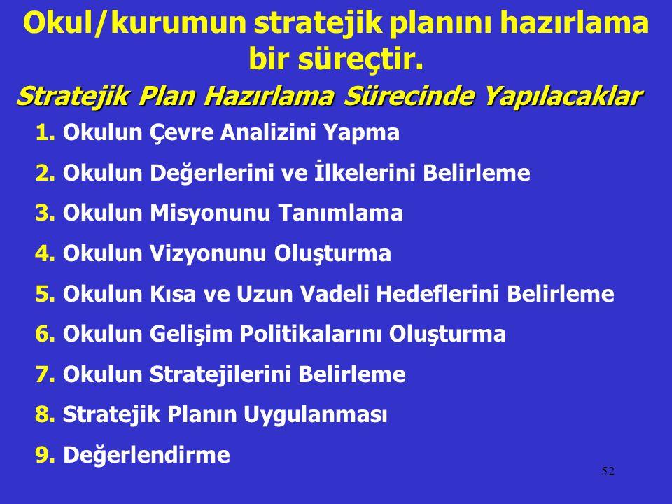 Okul/kurumun stratejik planını hazırlama bir süreçtir.