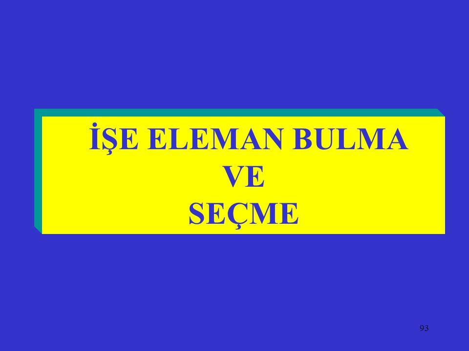 İŞE ELEMAN BULMA VE SEÇME