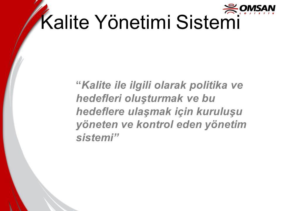 Kalite Yönetimi Sistemi