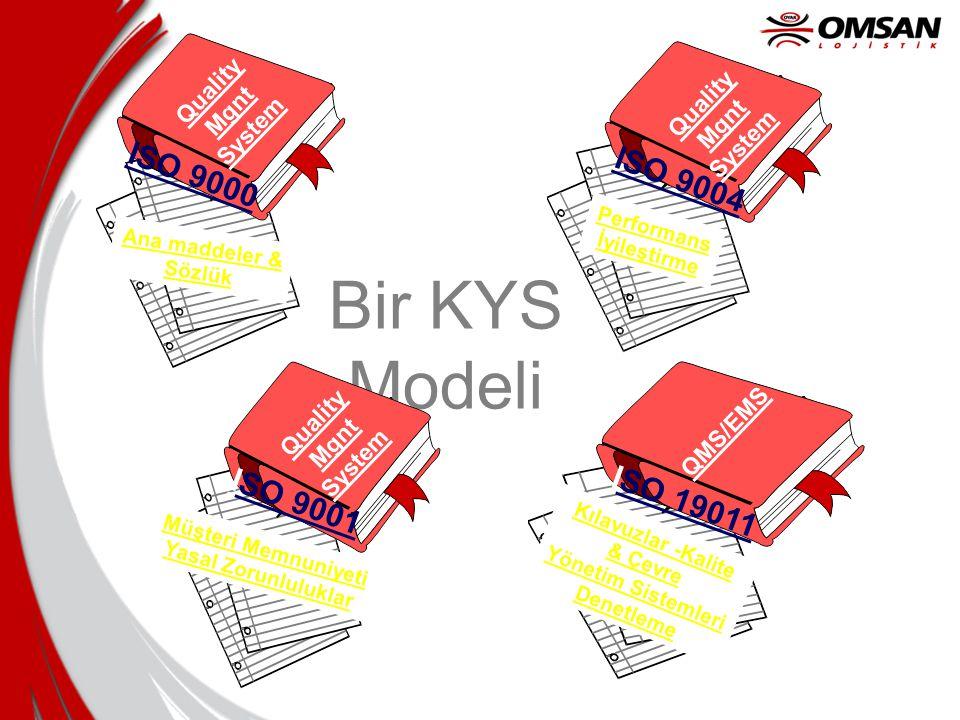 Bir KYS Modeli ISO 9000 ISO 9004 ISO 9001 ISO 19011 Quality Mgnt