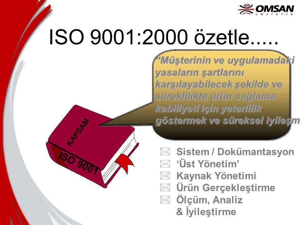ISO 9001:2000 özetle..... Müşterinin ve uygulamadaki