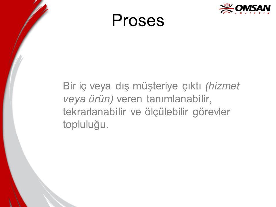 Proses Bir iç veya dış müşteriye çıktı (hizmet veya ürün) veren tanımlanabilir, tekrarlanabilir ve ölçülebilir görevler topluluğu.