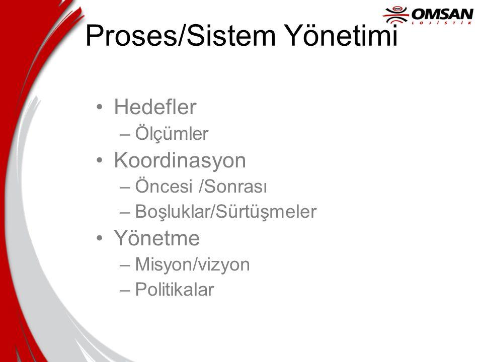 Proses/Sistem Yönetimi