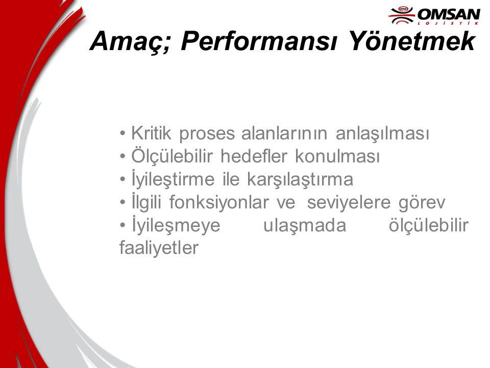 Amaç; Performansı Yönetmek