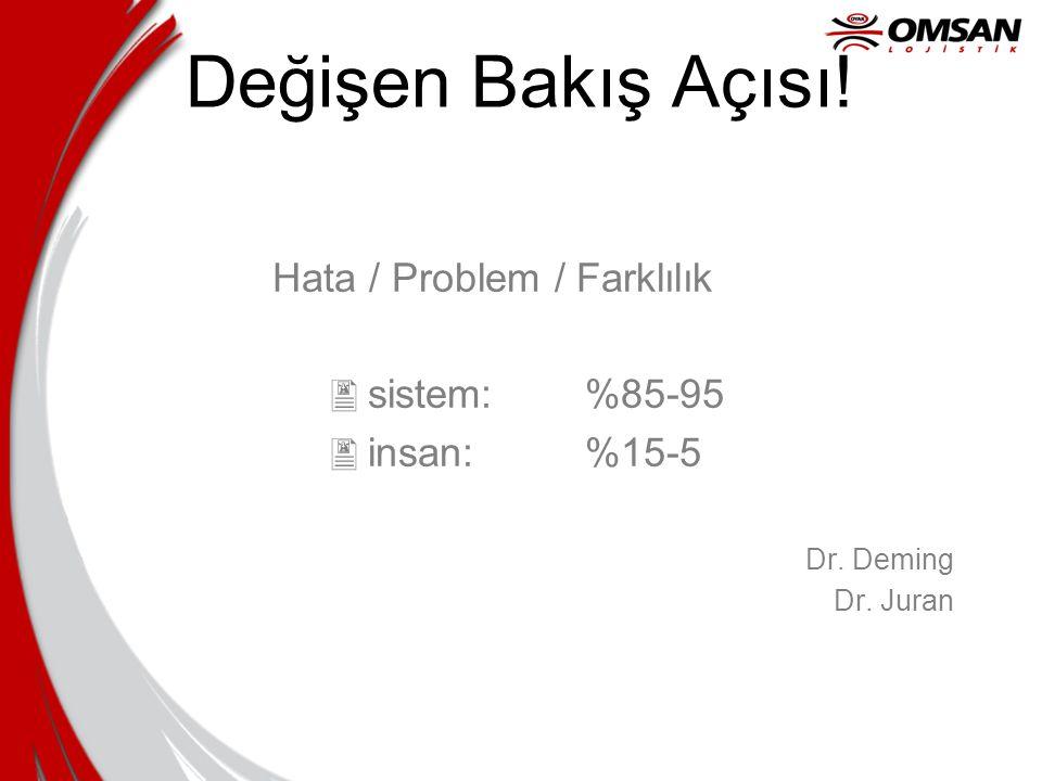 Değişen Bakış Açısı! Hata / Problem / Farklılık sistem: %85-95