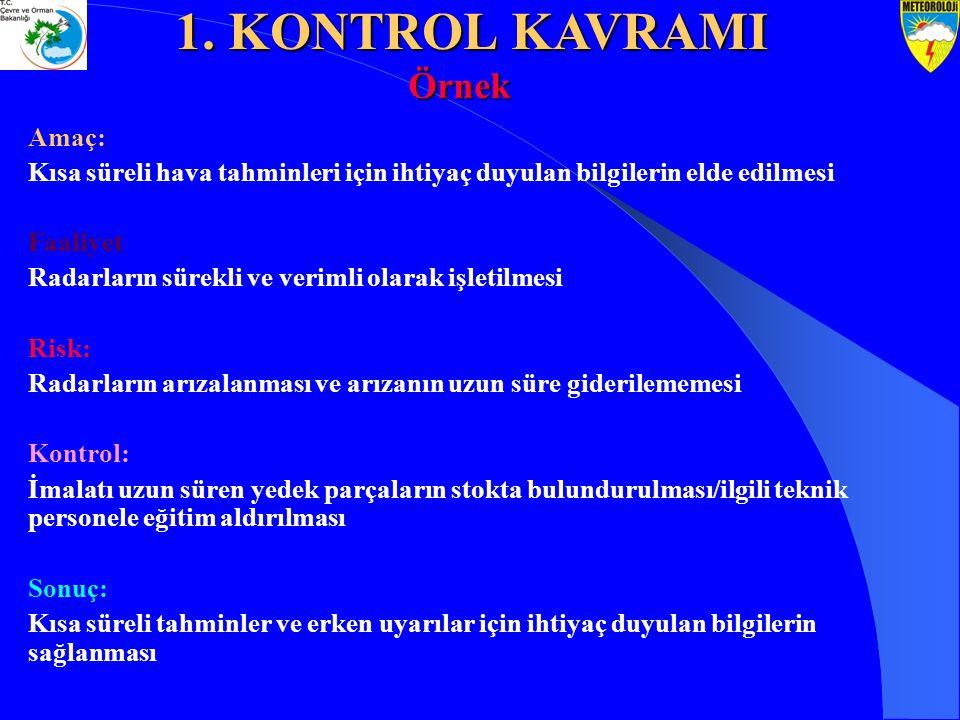 1. KONTROL KAVRAMI Örnek Amaç: