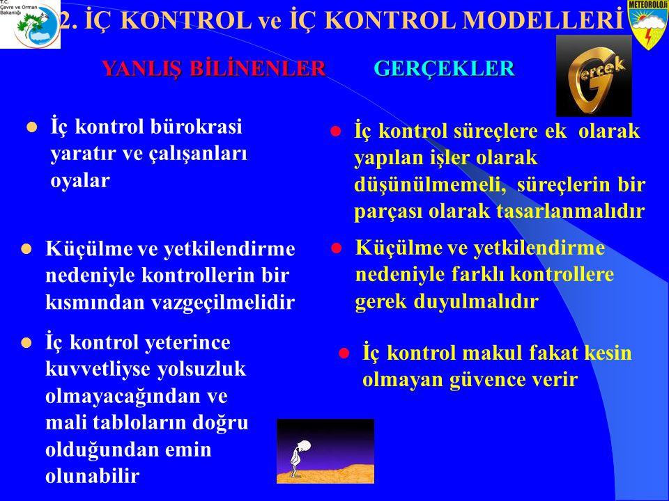 2. İÇ KONTROL ve İÇ KONTROL MODELLERİ YANLIŞ BİLİNENLER GERÇEKLER