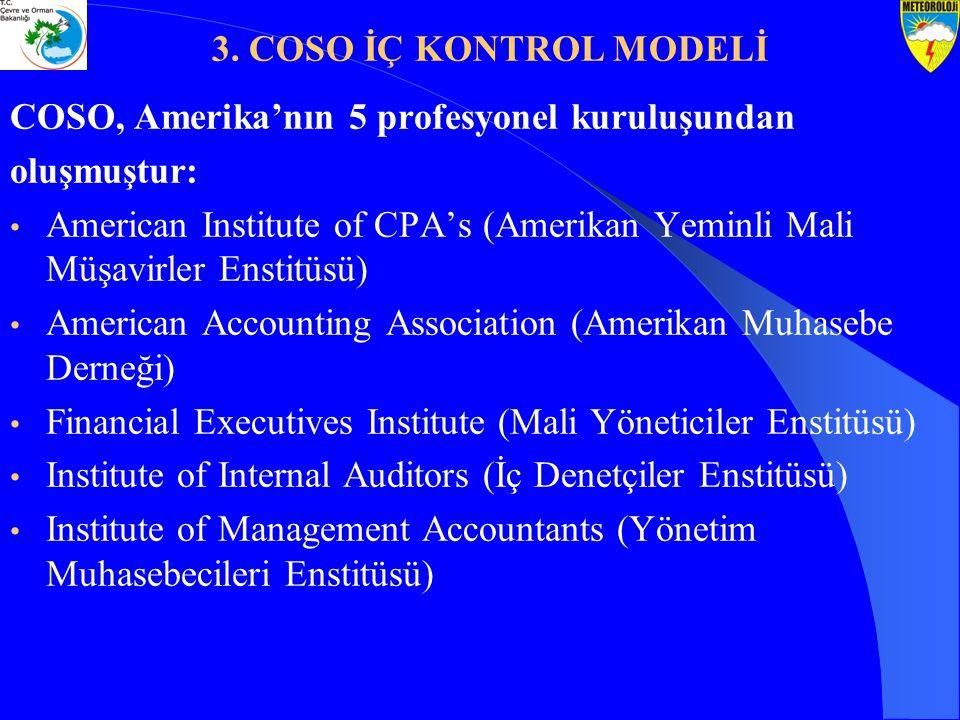 3. COSO İÇ KONTROL MODELİ COSO, Amerika'nın 5 profesyonel kuruluşundan. oluşmuştur: