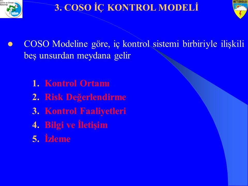 3. COSO İÇ KONTROL MODELİ COSO Modeline göre, iç kontrol sistemi birbiriyle ilişkili beş unsurdan meydana gelir.