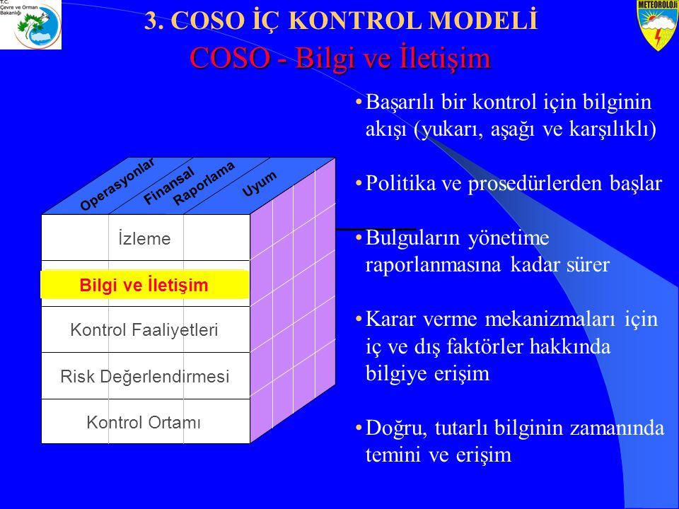 COSO - Bilgi ve İletişim