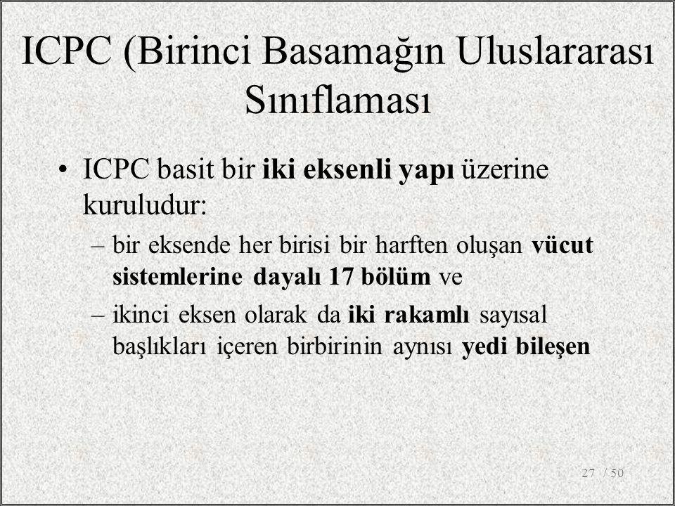 ICPC (Birinci Basamağın Uluslararası Sınıflaması