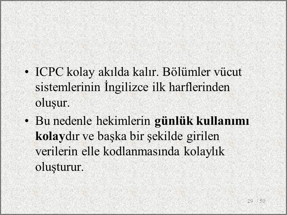 ICPC kolay akılda kalır