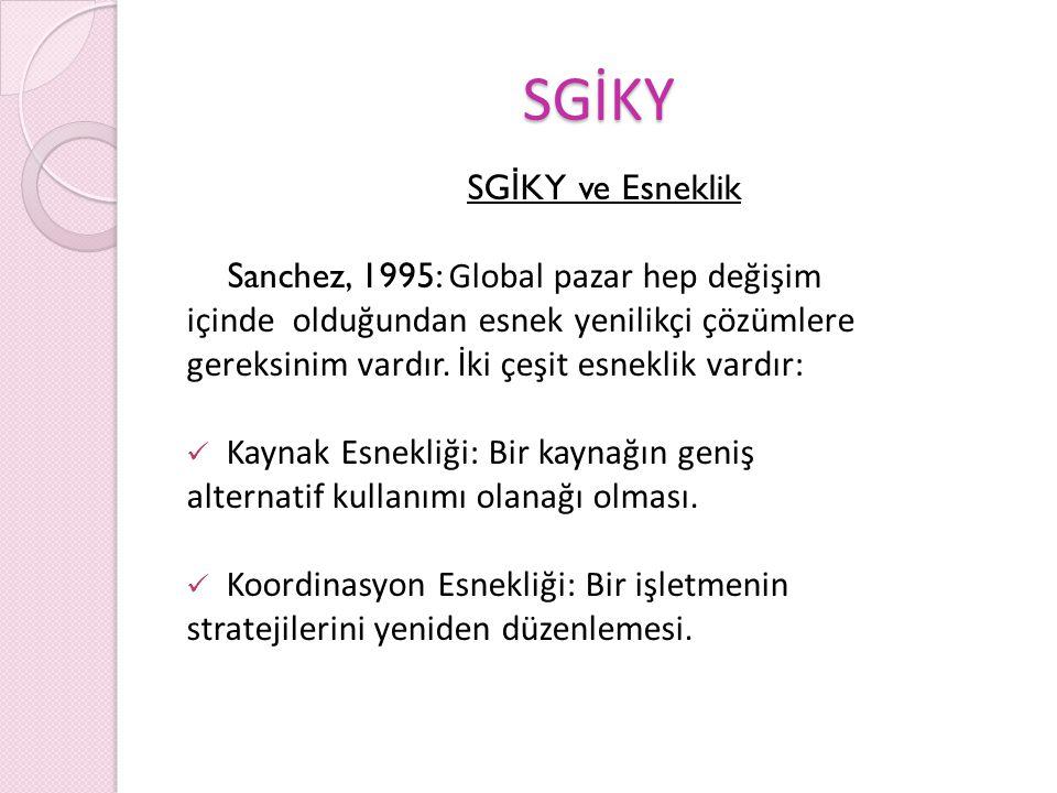 SGİKY SGİKY ve Esneklik Sanchez, 1995: Global pazar hep değişim