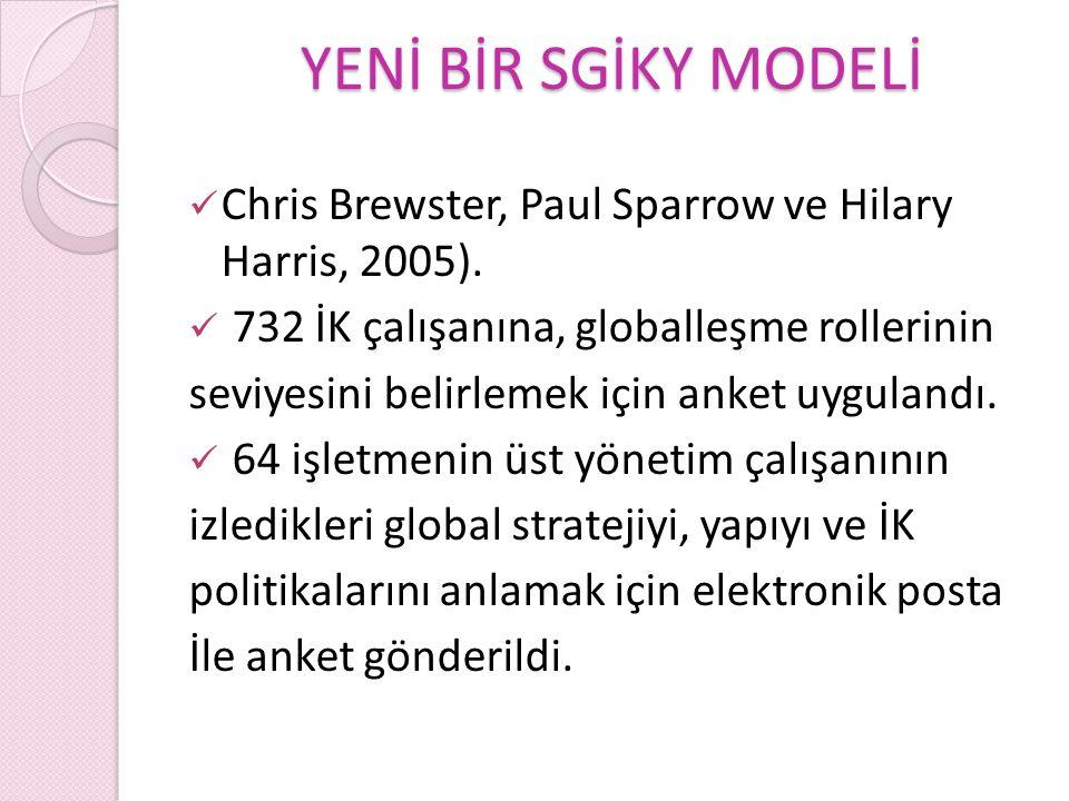 YENİ BİR SGİKY MODELİ Chris Brewster, Paul Sparrow ve Hilary Harris, 2005). 732 İK çalışanına, globalleşme rollerinin.
