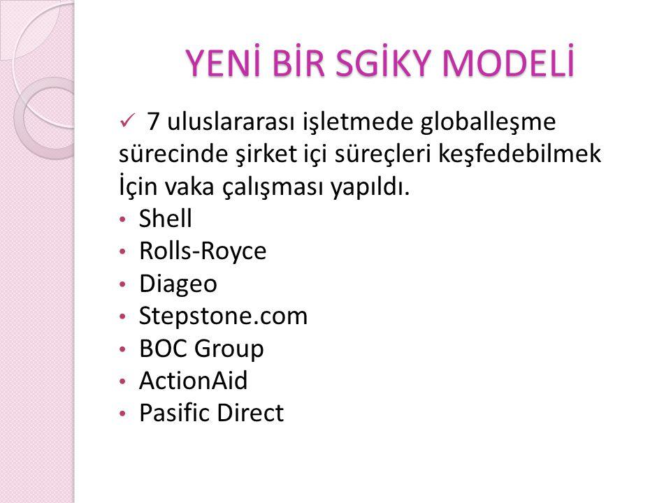 YENİ BİR SGİKY MODELİ 7 uluslararası işletmede globalleşme
