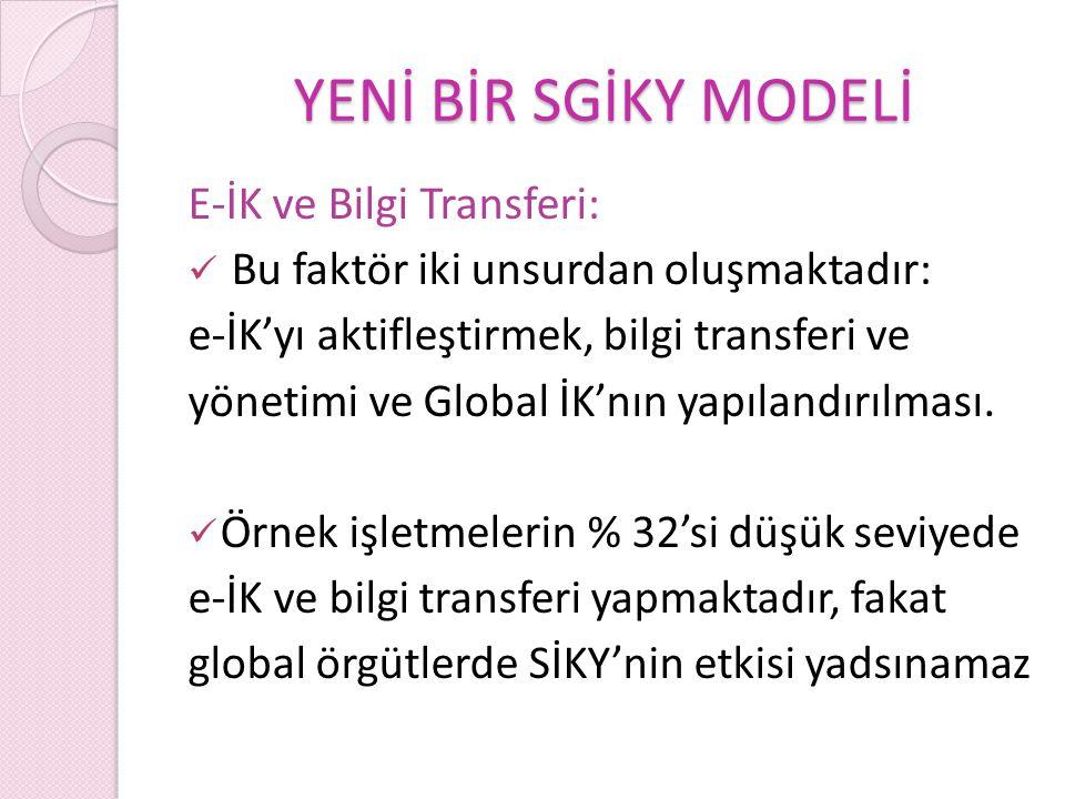 YENİ BİR SGİKY MODELİ E-İK ve Bilgi Transferi: