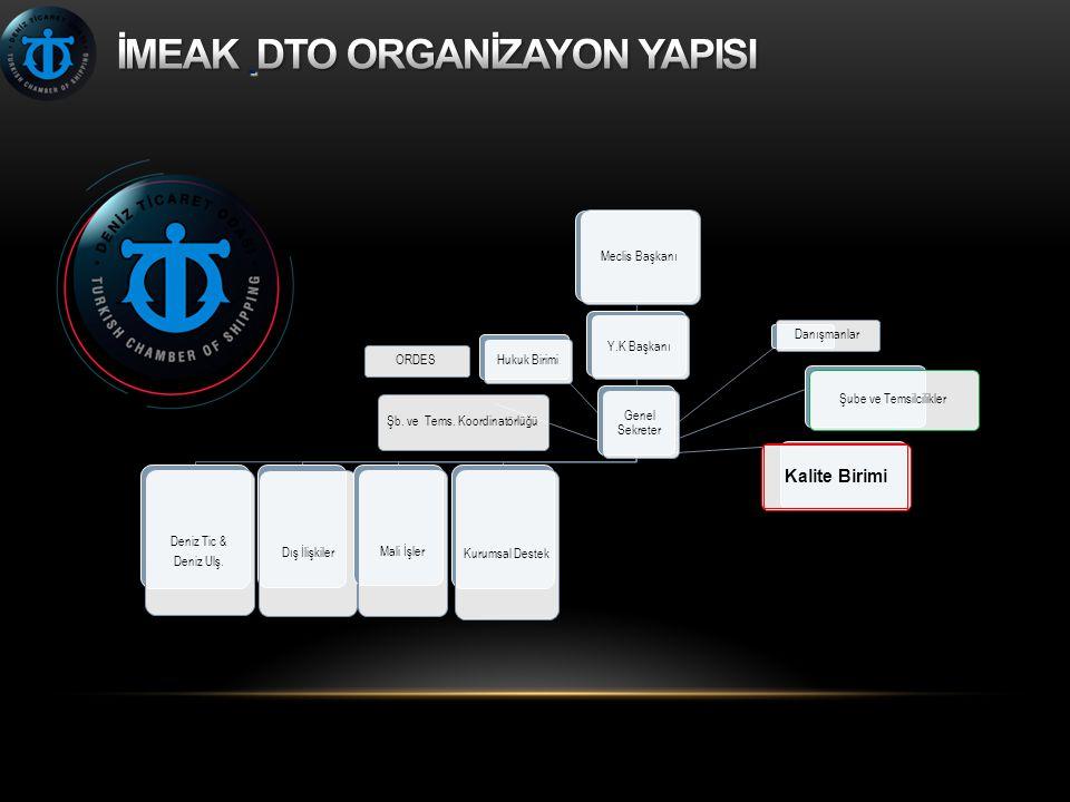 İMEAK DTO ORGANİZAYON YAPISI