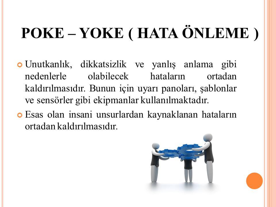 POKE – YOKE ( HATA ÖNLEME )